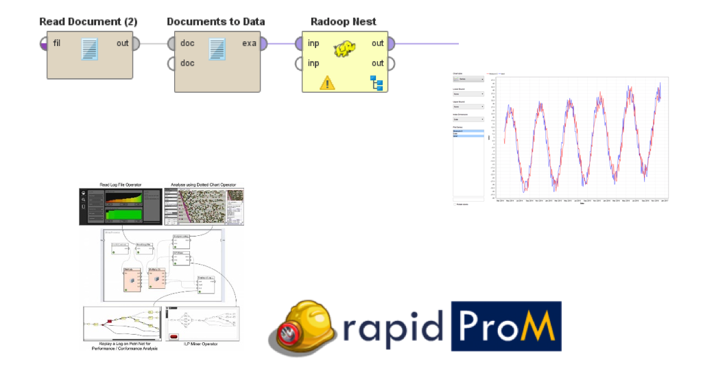Radoop Release Notes - RapidMiner Documentation