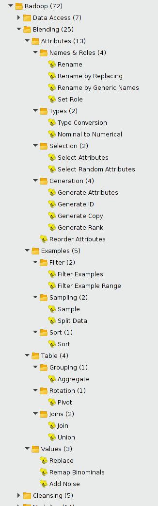 RapidMiner Radoop Basics - RapidMiner Documentation